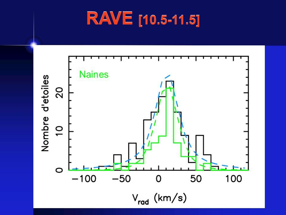 RAVE [10.5-11.5] Naines Géantes
